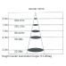 AEC LED PANEL DOWNLIGHT (300mm x 1200mm)